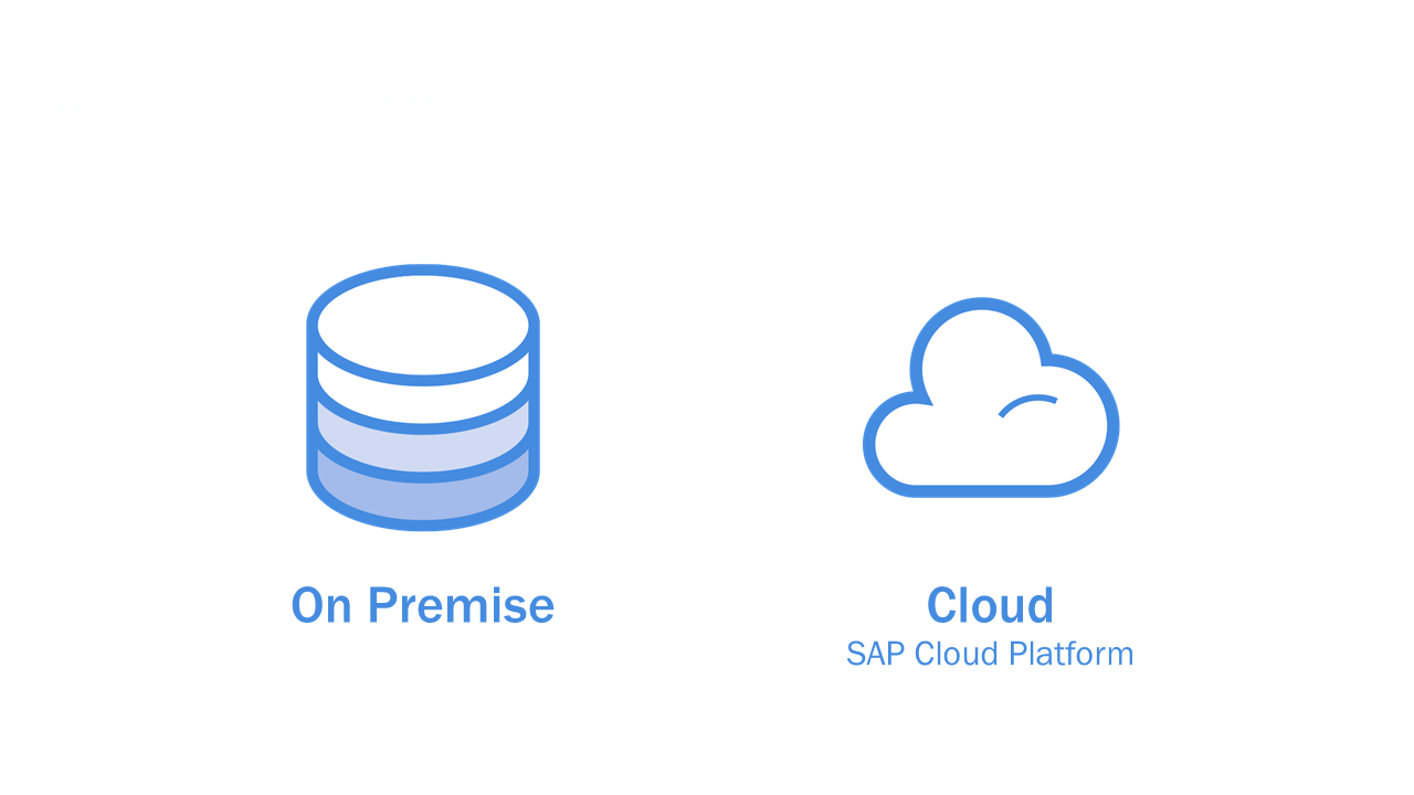 On Cloud SAP Premise Platform